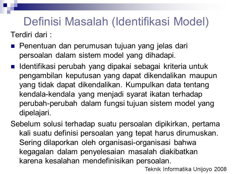 Definisi Masalah (Identifikasi Model) Terdiri dari : Penentuan dan perumusan tujuan yang jelas dari persoalan dalam sistem model yang dihadapi. Identi