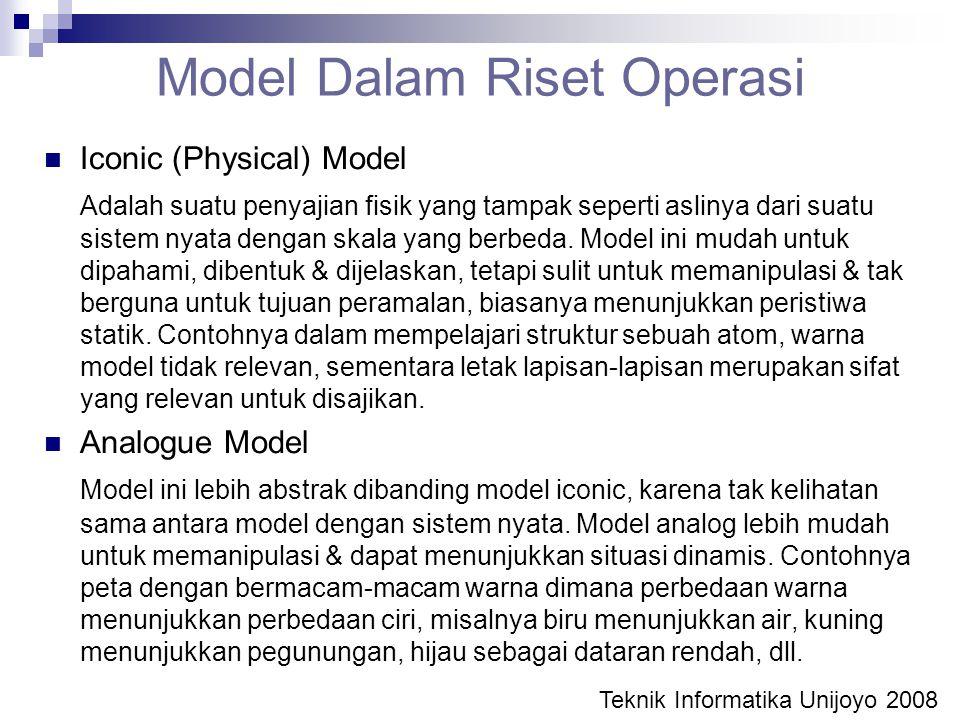Model Dalam Riset Operasi Iconic (Physical) Model Adalah suatu penyajian fisik yang tampak seperti aslinya dari suatu sistem nyata dengan skala yang b