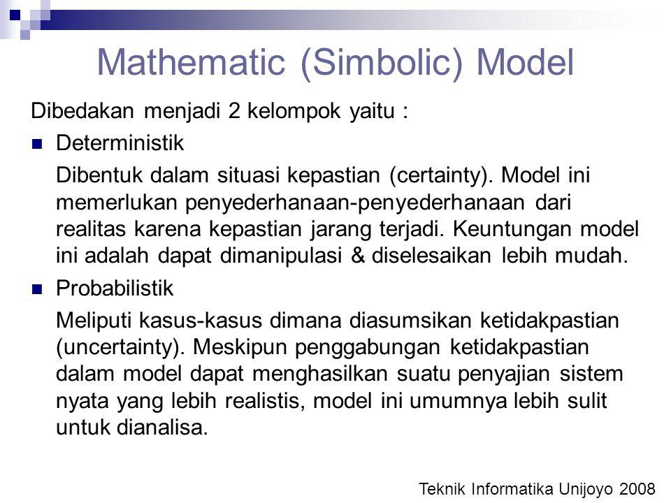 Mathematic (Simbolic) Model Dibedakan menjadi 2 kelompok yaitu : Deterministik Dibentuk dalam situasi kepastian (certainty). Model ini memerlukan peny