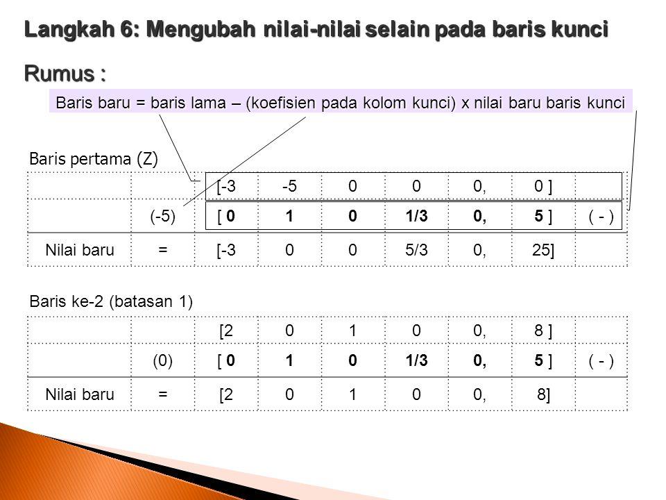 Langkah6: Mengubah nilai-nilai selain pada baris kunci Langkah 6: Mengubah nilai-nilai selain pada baris kunci Rumus : Baris baru = baris lama – (koefisien pada kolom kunci) x nilai baru baris kunci [-3-5000,0 ] (-5)[ 0101/30,5 ]( - ) Nilai baru=[-3005/30,25] Baris pertama (Z) Baris ke-2 (batasan 1) [20100,8 ] (0)[ 0101/30,5 ]( - ) Nilai baru=[20100,8]