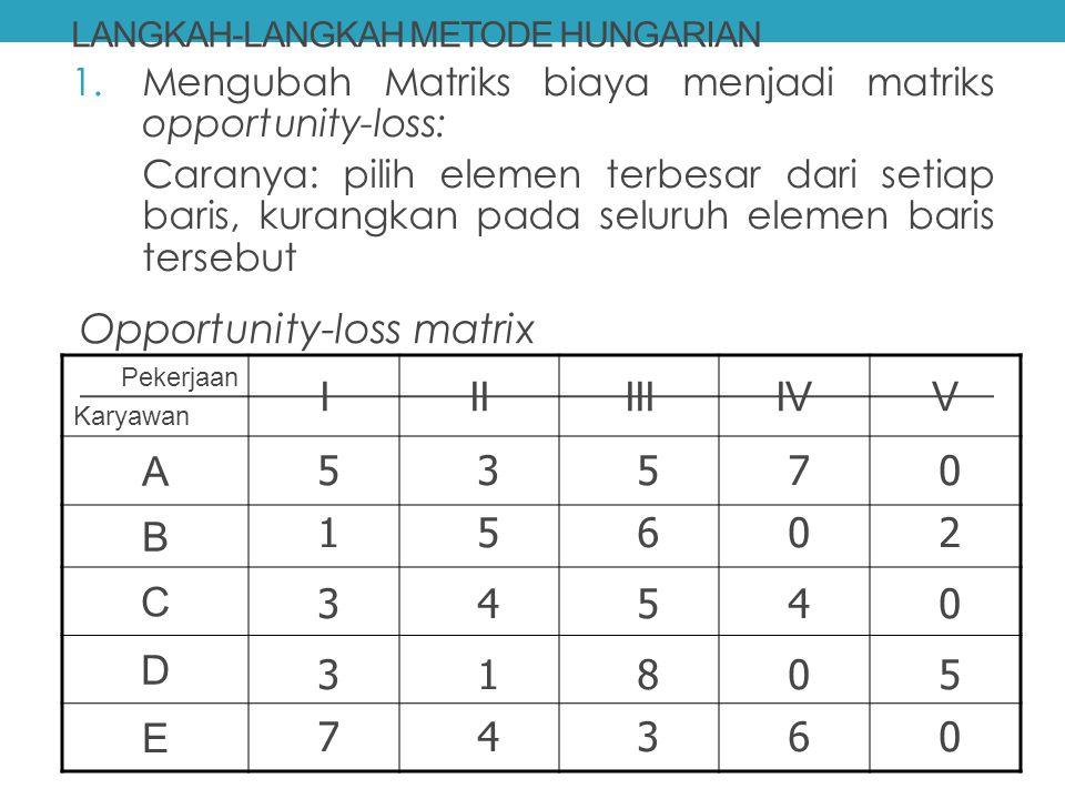 Masalah Maksimisasi Contoh : Pekerjaan Karyawan IIIIIIIVV ARp 10Rp 12Rp 10Rp 8Rp 15 B141091513 C987812 D131581611 E1013141117 Suatu perusahaan mempuny