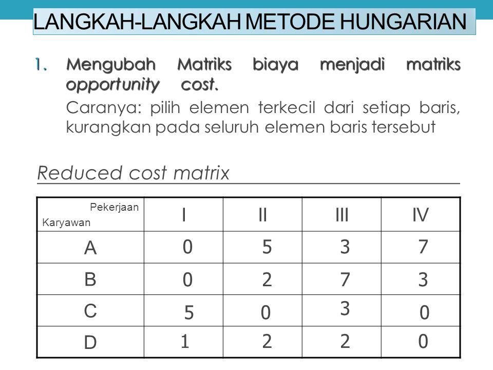 Masalah Minimisasi Pekerjaan Karyawan IIIIIIIV ARp 15Rp 20Rp 18Rp 22 B14162117 C25202320 D1718 16 Suatu perusahaan mempunyai 4 pekerjaan yang berbeda