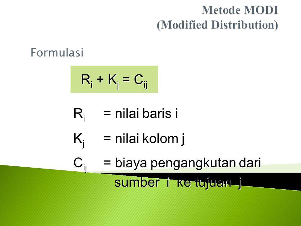 Formulasi R i + K j = C ij R i = nilai baris i K j = nilai kolom j C i j = biaya pengangkutan dari sumber i ke tujuan j C i j = biaya pengangkutan dari sumber i ke tujuan j