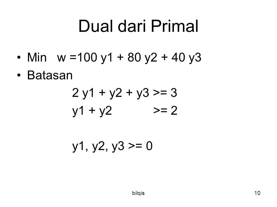 bilqis10 Dual dari Primal Min w =100 y1 + 80 y2 + 40 y3 Batasan 2 y1 + y2 + y3 >= 3 y1 + y2 >= 2 y1, y2, y3 >= 0