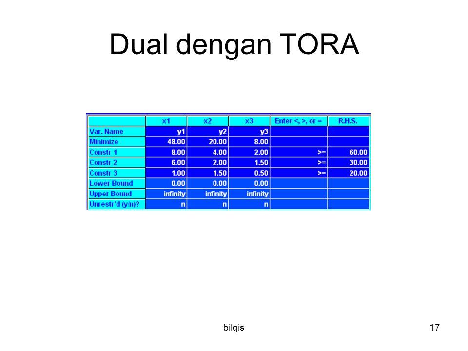 bilqis17 Dual dengan TORA
