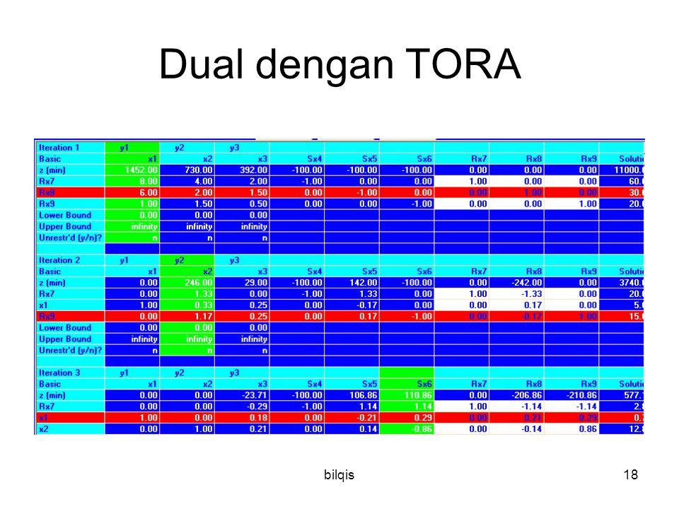 bilqis18 Dual dengan TORA