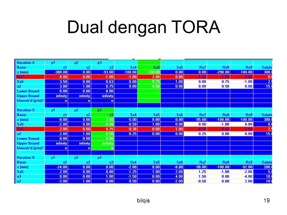 bilqis19 Dual dengan TORA