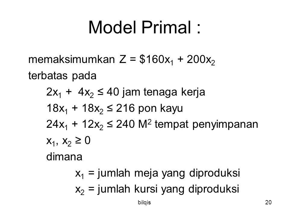 bilqis20 Model Primal : memaksimumkan Z = $160x 1 + 200x 2 terbatas pada 2x 1 + 4x 2 ≤ 40 jam tenaga kerja 18x 1 + 18x 2 ≤ 216 pon kayu 24x 1 + 12x 2
