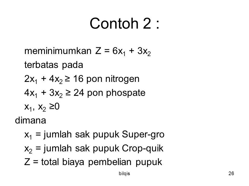 bilqis26 Contoh 2 : meminimumkan Z = 6x 1 + 3x 2 terbatas pada 2x 1 + 4x 2 ≥ 16 pon nitrogen 4x 1 + 3x 2 ≥ 24 pon phospate x 1, x 2 ≥0 dimana x 1 = ju