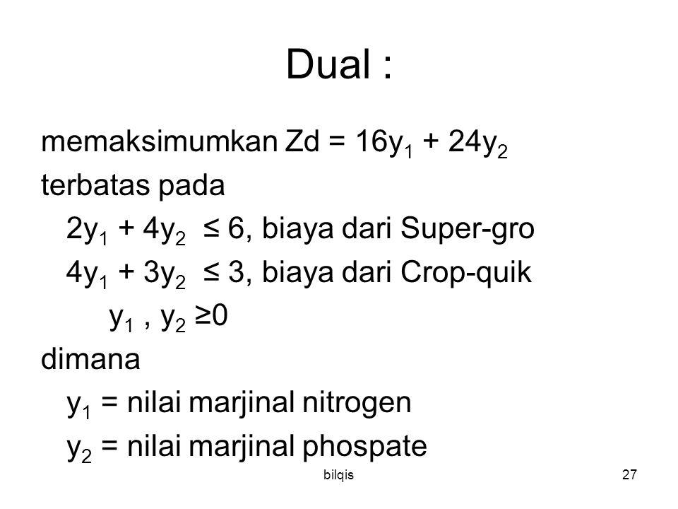 bilqis27 Dual : memaksimumkan Zd = 16y 1 + 24y 2 terbatas pada 2y 1 + 4y 2 ≤ 6, biaya dari Super ‑ gro 4y 1 + 3y 2 ≤ 3, biaya dari Crop ‑ quik y 1, y