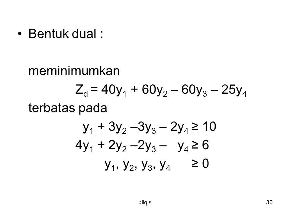 bilqis30 Bentuk dual : meminimumkan Z d = 40y 1 + 60y 2 – 60y 3 – 25y 4 terbatas pada y 1 + 3y 2 –3y 3 – 2y 4 ≥ 10 4y 1 + 2y 2 –2y 3 – y 4 ≥ 6 y 1, y