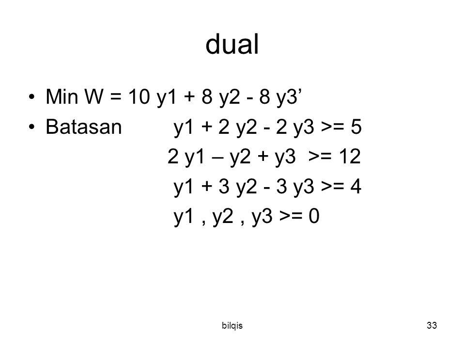 bilqis33 dual Min W = 10 y1 + 8 y2 - 8 y3' Batasan y1 + 2 y2 - 2 y3 >= 5 2 y1 – y2 + y3 >= 12 y1 + 3 y2 - 3 y3 >= 4 y1, y2, y3 >= 0