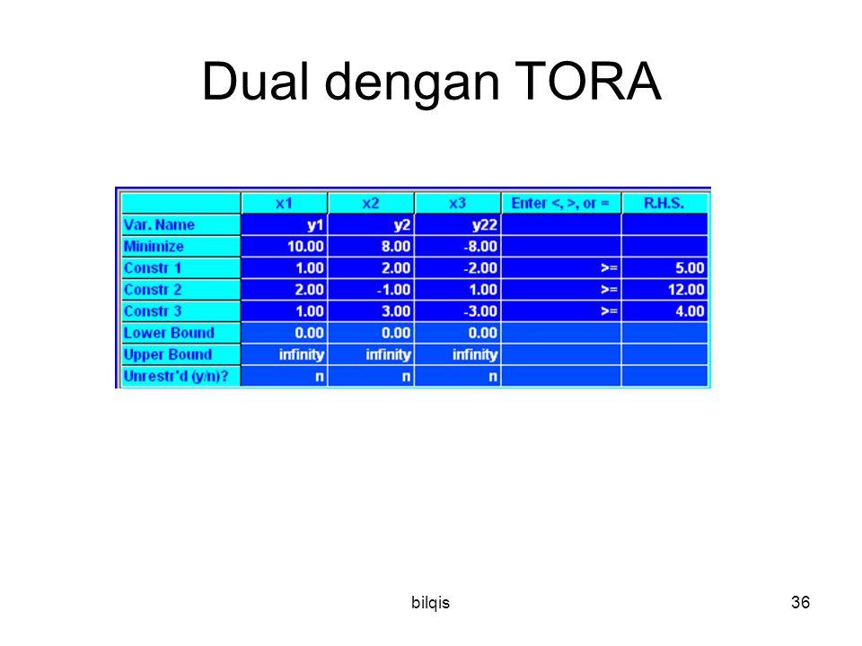 bilqis36 Dual dengan TORA
