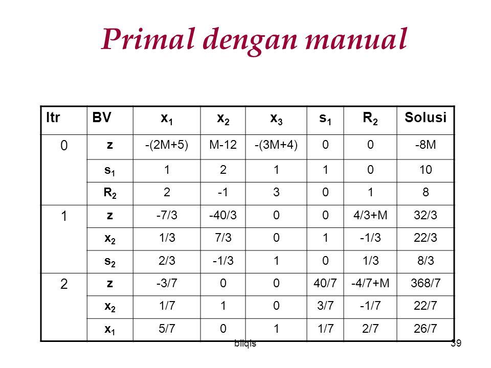 bilqis39 Primal dengan manual ItrBVx1x1 x2x2 x3x3 s1s1 R2R2 Solusi 0 z-(2M+5)M-12-(3M+4)00-8M s1s1 1211010 R2R2 23018 1 z-7/3-40/3004/3+M32/3 x2x2 1/3