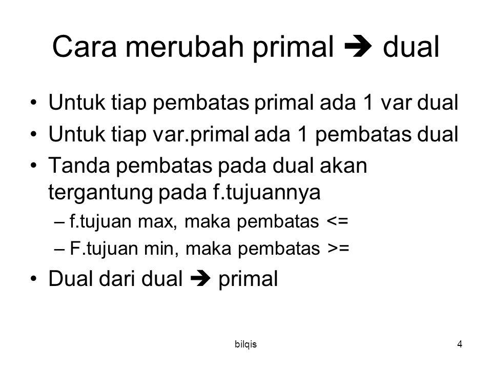 bilqis4 Cara merubah primal  dual Untuk tiap pembatas primal ada 1 var dual Untuk tiap var.primal ada 1 pembatas dual Tanda pembatas pada dual akan t