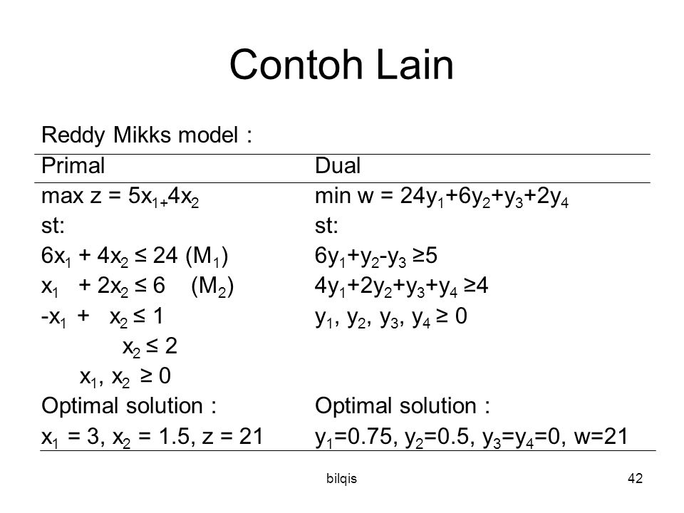 bilqis42 Contoh Lain Reddy Mikks model : PrimalDual max z = 5x 1+ 4x 2 min w = 24y 1 +6y 2 +y 3 +2y 4st: 6x 1 + 4x 2 ≤ 24 (M 1 )6y 1 +y 2 -y 3 ≥5 x 1