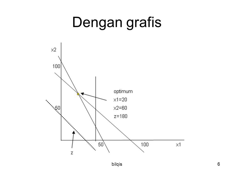 bilqis6 Dengan grafis