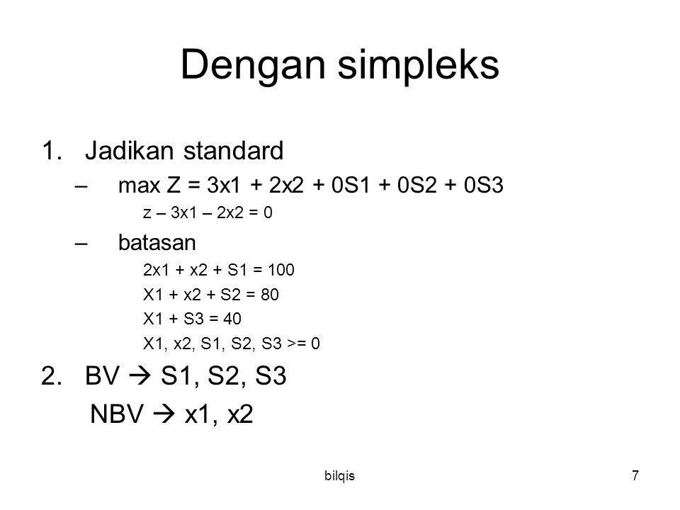 bilqis7 Dengan simpleks 1. Jadikan standard –max Z = 3x1 + 2x2 + 0S1 + 0S2 + 0S3 z – 3x1 – 2x2 = 0 –batasan 2x1 + x2 + S1 = 100 X1 + x2 + S2 = 80 X1 +