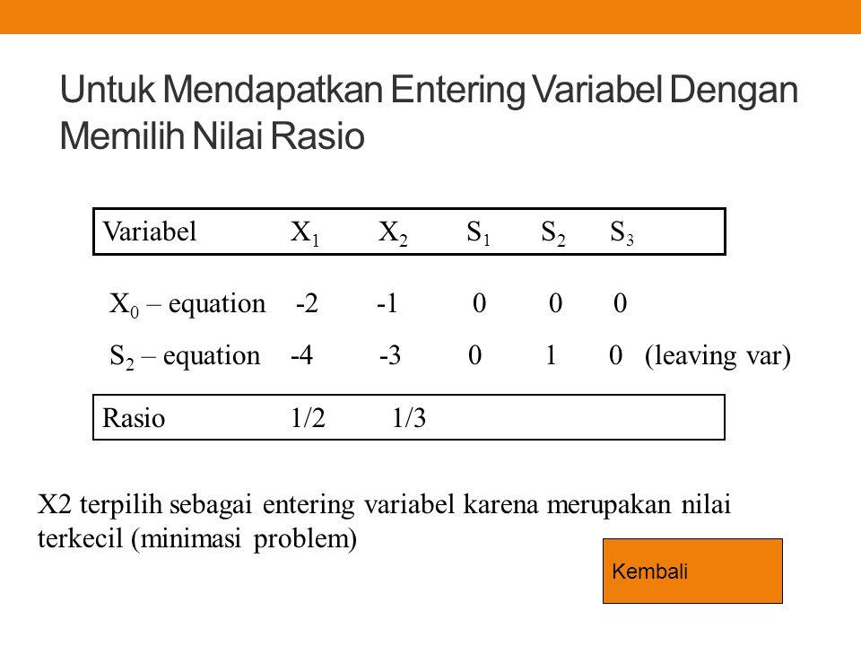 Untuk Mendapatkan Entering Variabel Dengan Memilih Nilai Rasio Variabel X 1 X 2 S 1 S 2 S 3 X 0 – equation -2 -1 0 0 0 S 2 – equation -4 -3 0 1 0 (lea