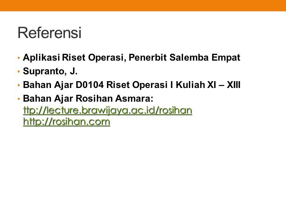 Referensi Aplikasi Riset Operasi, Penerbit Salemba Empat Supranto, J. Bahan Ajar D0104 Riset Operasi I Kuliah XI – XIII ttp://lecture.brawijaya.ac.id/