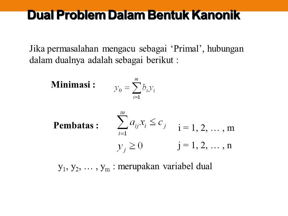 Dual Problem Dalam Bentuk Kanonik Jika permasalahan mengacu sebagai 'Primal', hubungan dalam dualnya adalah sebagai berikut : Minimasi : i = 1, 2, …,