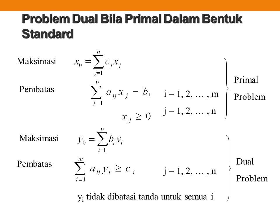 Problem Dual Bila Primal Dalam Bentuk Standard Maksimasi Pembatas i = 1, 2, …, m j = 1, 2, …, n Maksimasi Pembatas y i tidak dibatasi tanda untuk semu