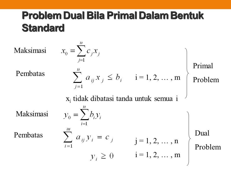 Problem Dual Bila Primal Dalam Bentuk Standard Maksimasi Pembatas i = 1, 2, …, m Maksimasi Pembatas j = 1, 2, …, n i = 1, 2, …, m Primal Problem Dual