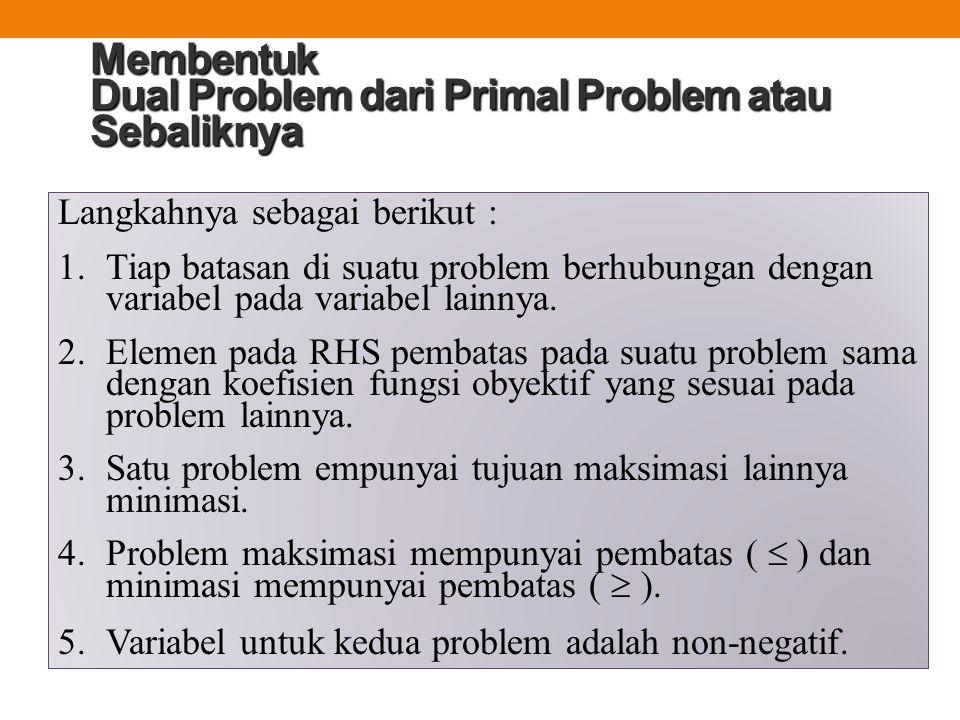 Membentuk Dual Problem dari Primal Problem atau Sebaliknya Langkahnya sebagai berikut : 1. Tiap batasan di suatu problem berhubungan dengan variabel p