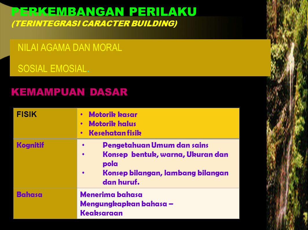 PERKEMBANGAN PERILAKU (TERINTEGRASI CARACTER BUILDING) NILAI AGAMA DAN MORAL SOSIAL EMOSIAL.