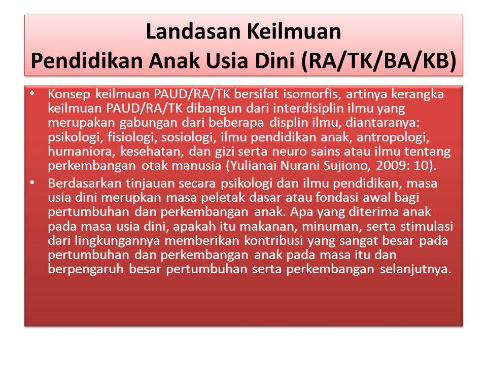 Landasan Keilmuan Pendidikan Anak Usia Dini (RA/TK/BA/KB) Konsep keilmuan PAUD/RA/TK bersifat isomorfis, artinya kerangka keilmuan PAUD/RA/TK dibangun