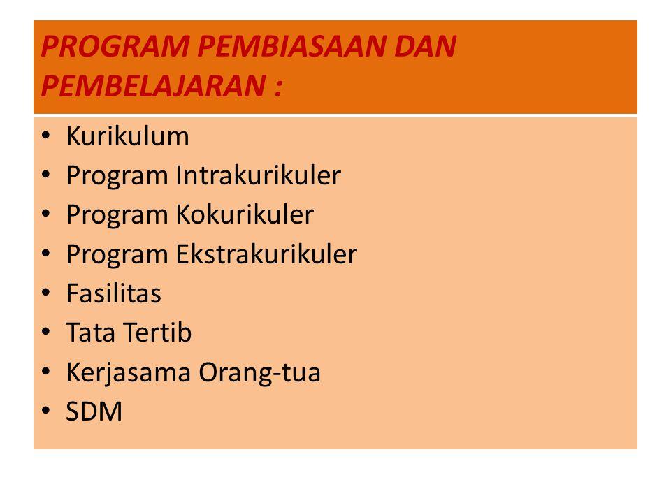 PROGRAM PEMBIASAAN DAN PEMBELAJARAN : Kurikulum Program Intrakurikuler Program Kokurikuler Program Ekstrakurikuler Fasilitas Tata Tertib Kerjasama Ora
