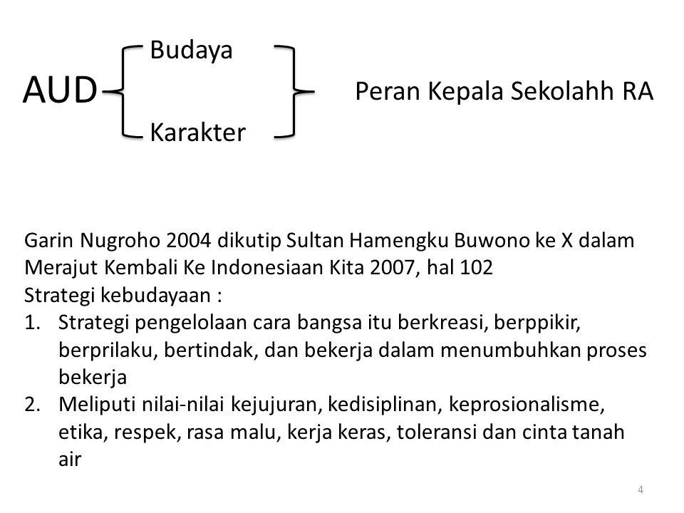 AUD Budaya Peran Kepala Sekolahh RA Karakter Garin Nugroho 2004 dikutip Sultan Hamengku Buwono ke X dalam Merajut Kembali Ke Indonesiaan Kita 2007, ha