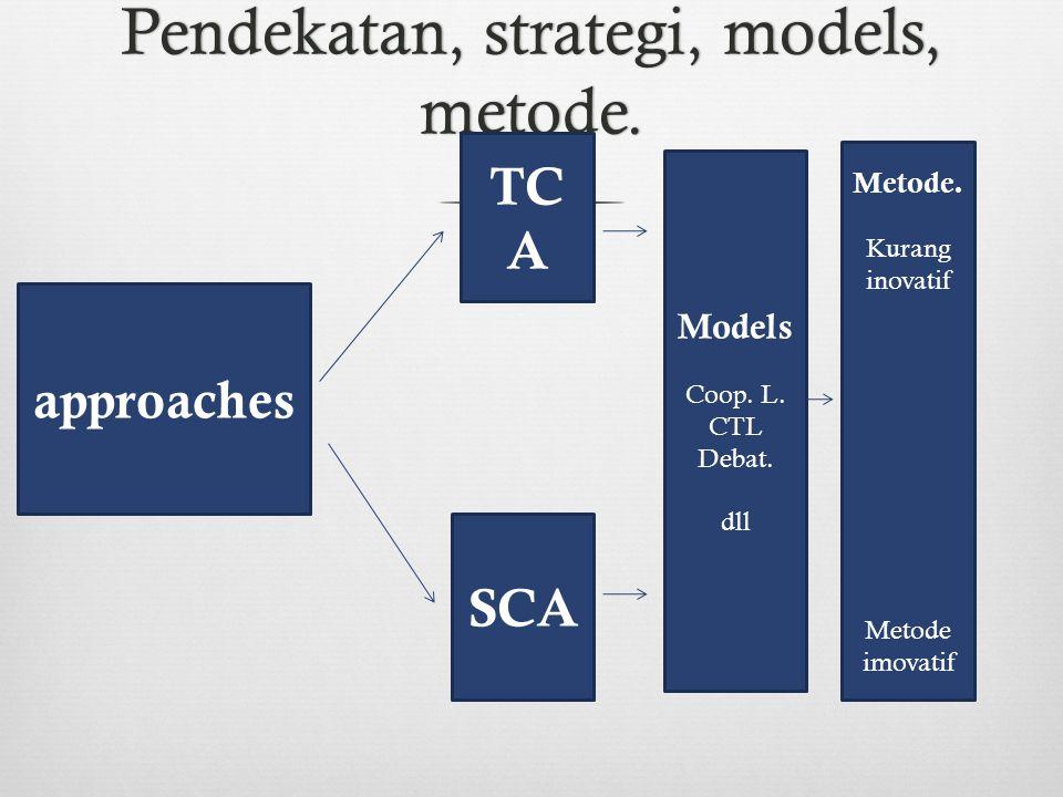 Pendekatan, strategi, models, metode.approaches TC A SCA Models Coop.