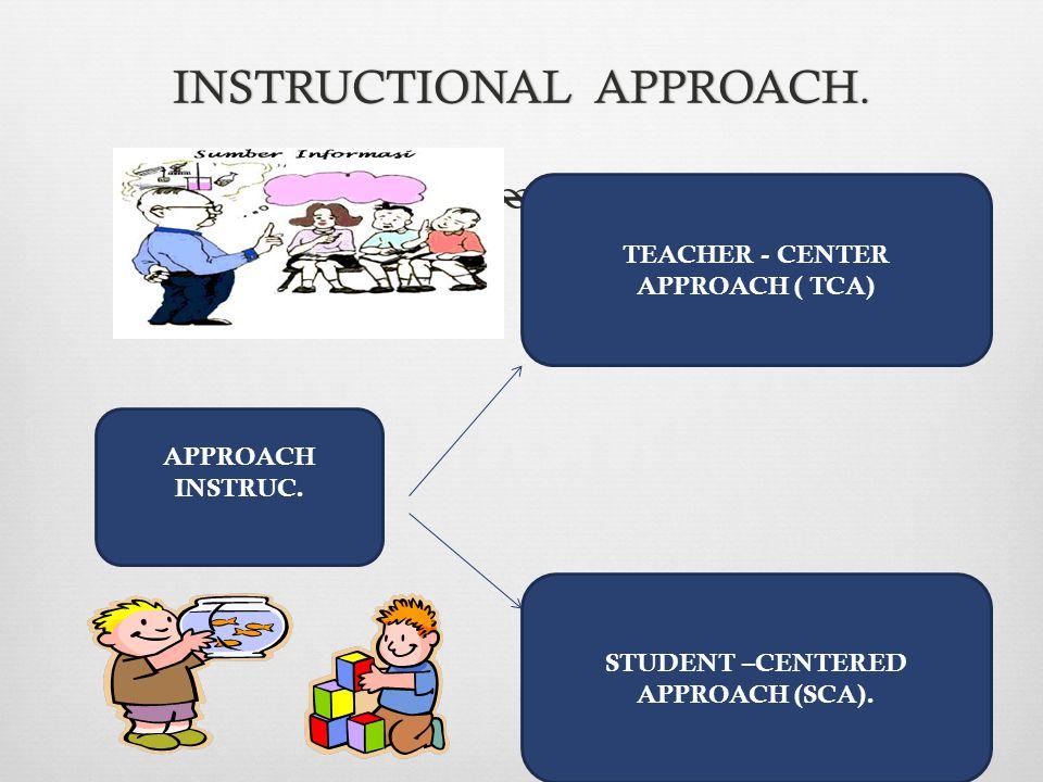 Pendekatan, strategi, models, metode. approaches TC A SCA Models Coop. L. CTL Debat. dll Metode. Kurang inovatif Metode imovatif
