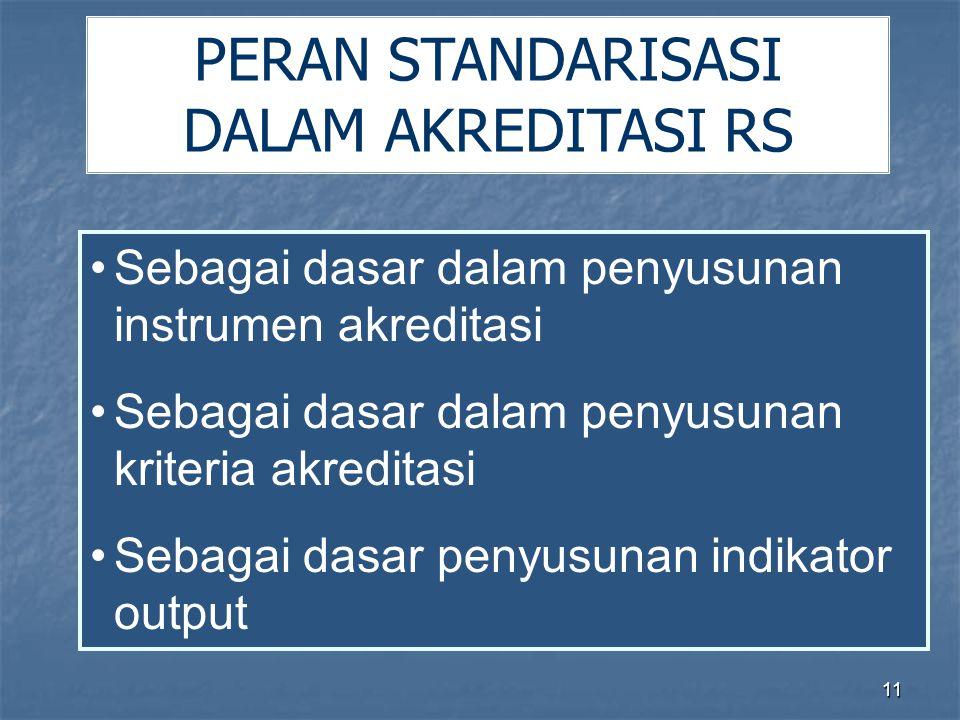 11 PERAN STANDARISASI DALAM AKREDITASI RS Sebagai dasar dalam penyusunan instrumen akreditasi Sebagai dasar dalam penyusunan kriteria akreditasi Sebag