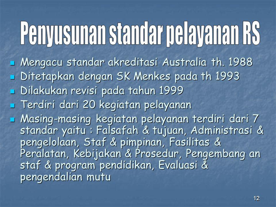 12 Mengacu standar akreditasi Australia th. 1988 Mengacu standar akreditasi Australia th. 1988 Ditetapkan dengan SK Menkes pada th 1993 Ditetapkan den