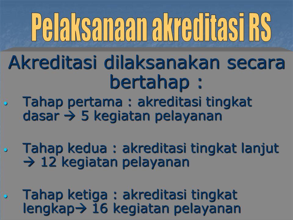14 Akreditasi dilaksanakan secara bertahap : Tahap pertama : akreditasi tingkat dasar  5 kegiatan pelayanan Tahap pertama : akreditasi tingkat dasar