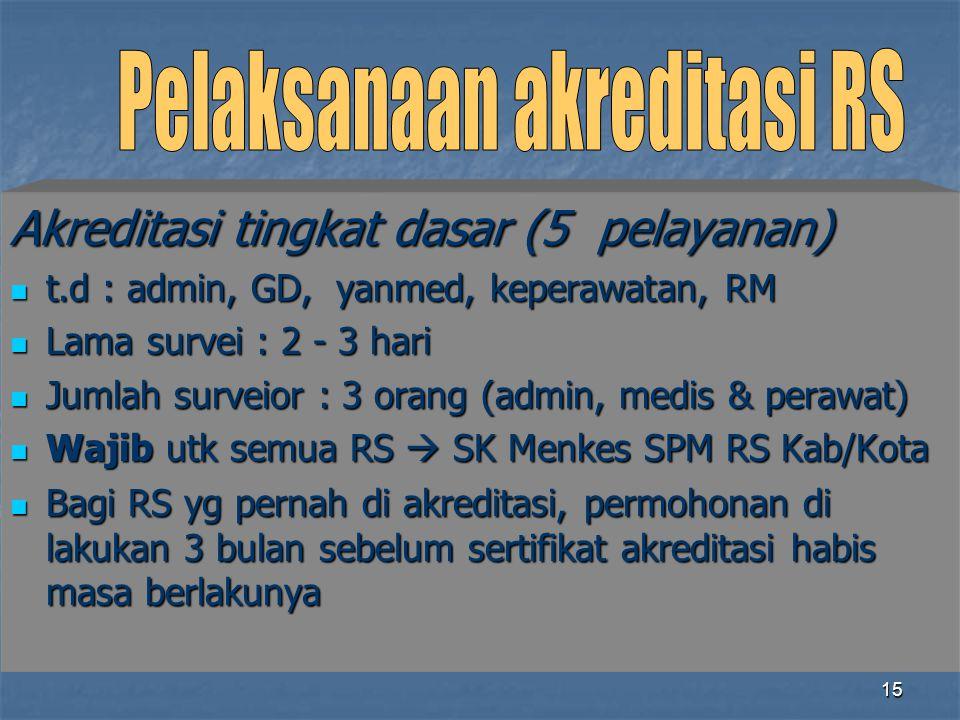 15 Akreditasi tingkat dasar (5 pelayanan) t.d : admin, GD, yanmed, keperawatan, RM t.d : admin, GD, yanmed, keperawatan, RM Lama survei : 2 - 3 hari L