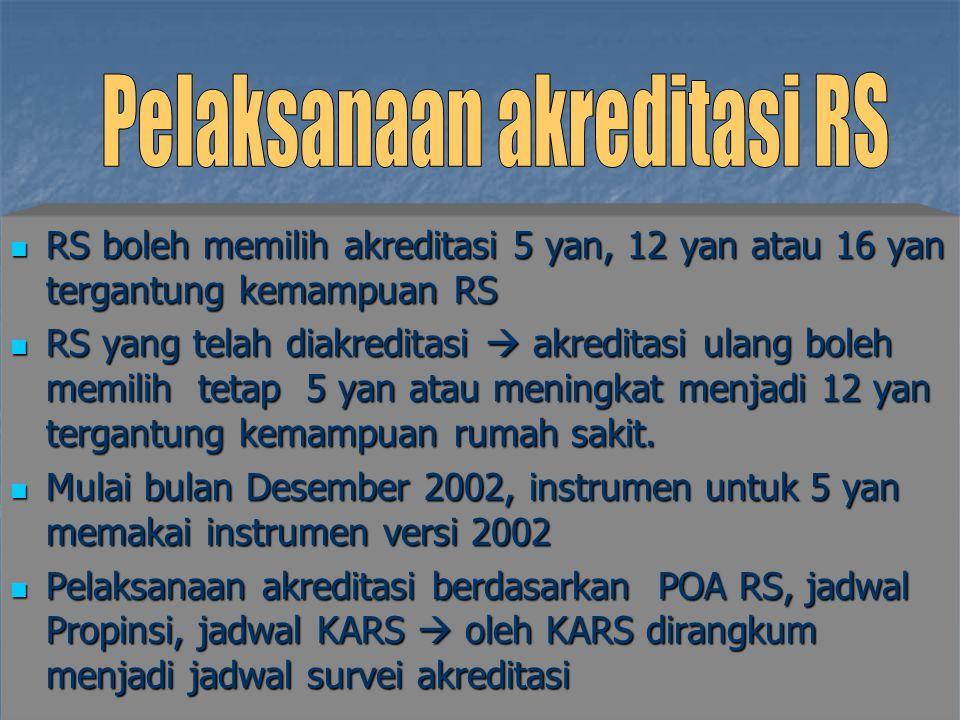 19 RS boleh memilih akreditasi 5 yan, 12 yan atau 16 yan tergantung kemampuan RS RS boleh memilih akreditasi 5 yan, 12 yan atau 16 yan tergantung kema