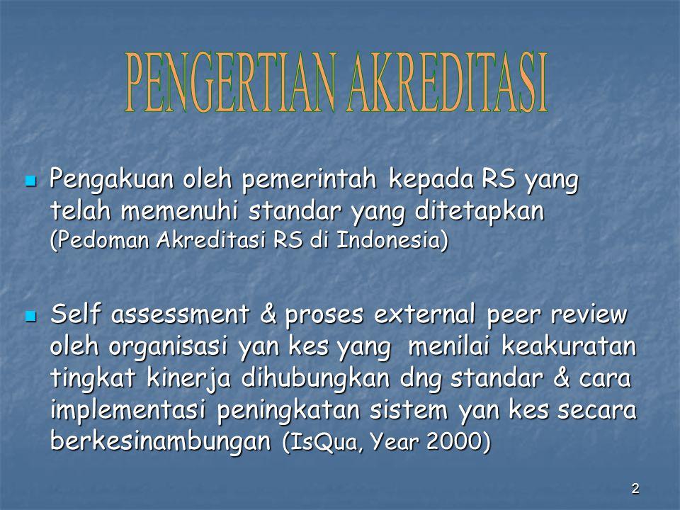 13 1.Administrasi & manajemen 2. Pelayanan Medis 3.