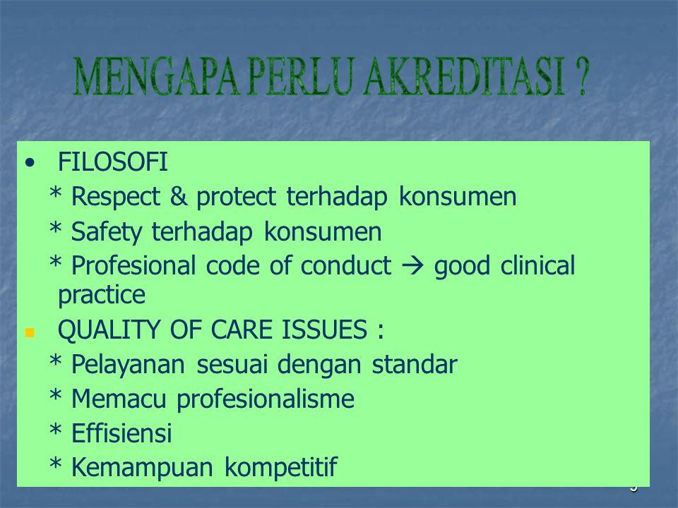 3 FILOSOFI * Respect & protect terhadap konsumen * Safety terhadap konsumen * Profesional code of conduct  good clinical practice QUALITY OF CARE ISS