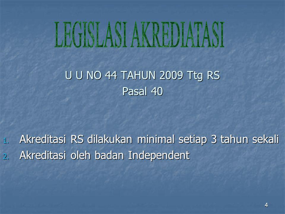 4 U U NO 44 TAHUN 2009 Ttg RS Pasal 40 1. Akreditasi RS dilakukan minimal setiap 3 tahun sekali 2. Akreditasi oleh badan Independent