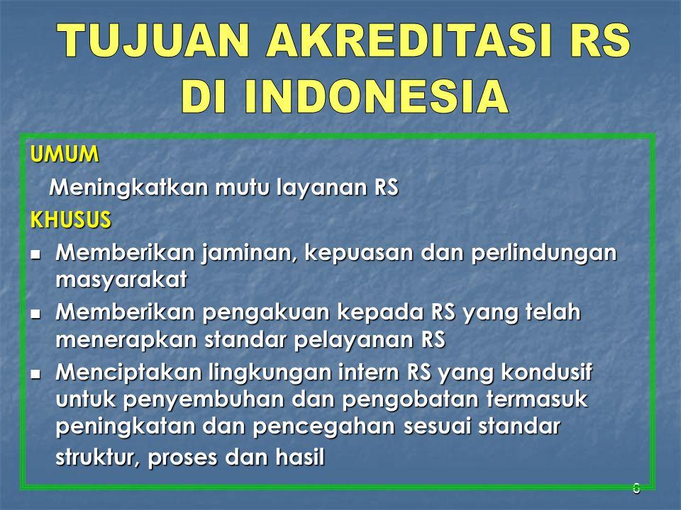 7 VISI : Instrumen Menuju Indonesia Sehat 2010 melalui continuous quality improvement pelayanan perumahsakitan MISI : 1.Sebagai landasan utk memelihara & meningkatkan pelayanan kesehatan yang bermutu, merata & terjangkau 2.Bermanfaat untuk masyarakat (public good and private good) & bertanggung jawab terhadapnya