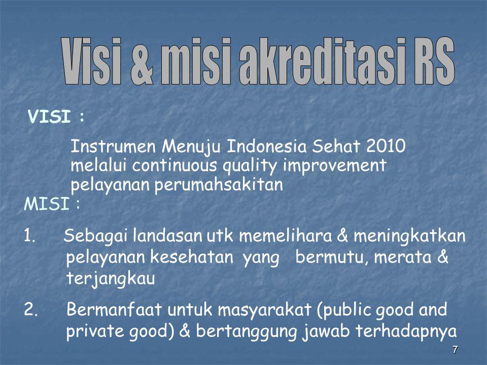 7 VISI : Instrumen Menuju Indonesia Sehat 2010 melalui continuous quality improvement pelayanan perumahsakitan MISI : 1.Sebagai landasan utk memelihar