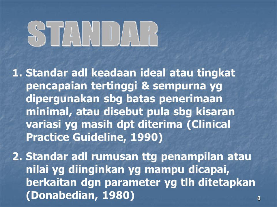 8 1.Standar adl keadaan ideal atau tingkat pencapaian tertinggi & sempurna yg dipergunakan sbg batas penerimaan minimal, atau disebut pula sbg kisaran