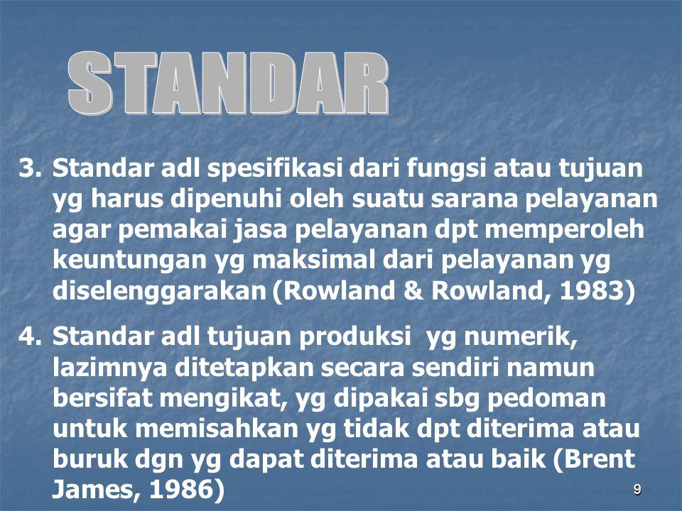 9 3.Standar adl spesifikasi dari fungsi atau tujuan yg harus dipenuhi oleh suatu sarana pelayanan agar pemakai jasa pelayanan dpt memperoleh keuntunga