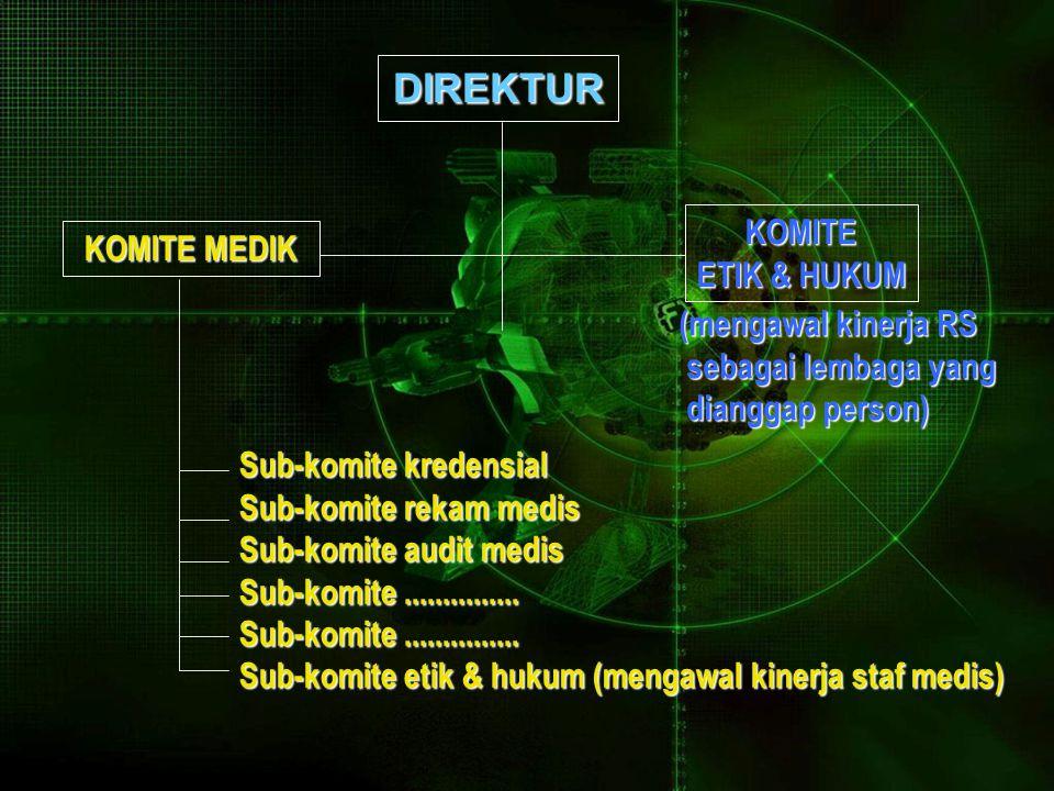 DIREKTUR KOMITE MEDIK KOMITE ETIK & HUKUM Sub-komite kredensial Sub-komite rekam medis Sub-komite audit medis Sub-komite...............