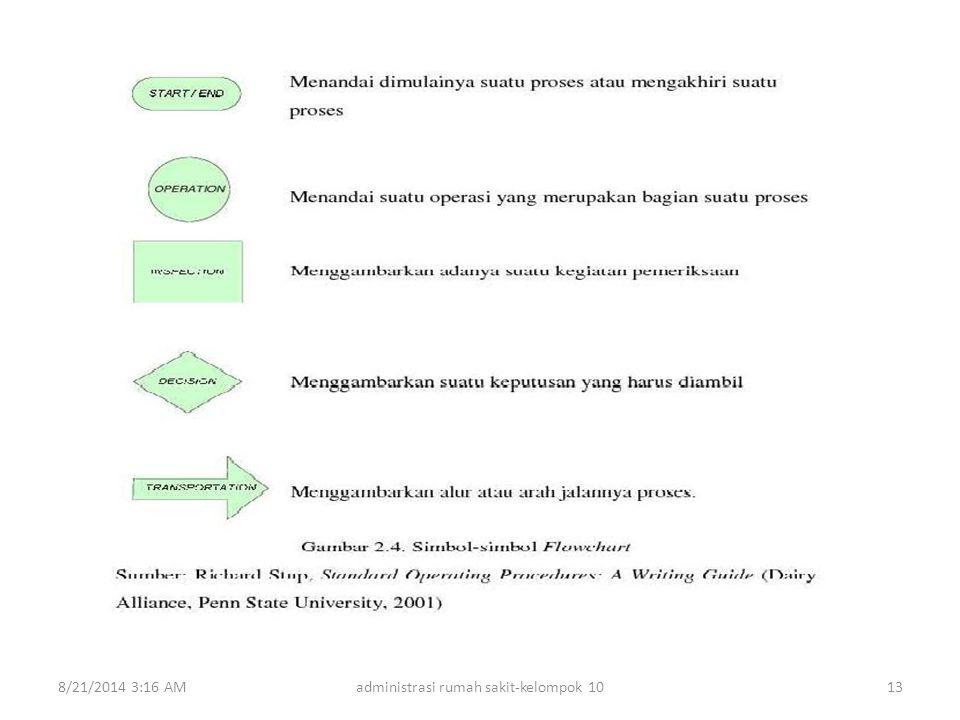 8/21/2014 3:18 AMadministrasi rumah sakit-kelompok 1013