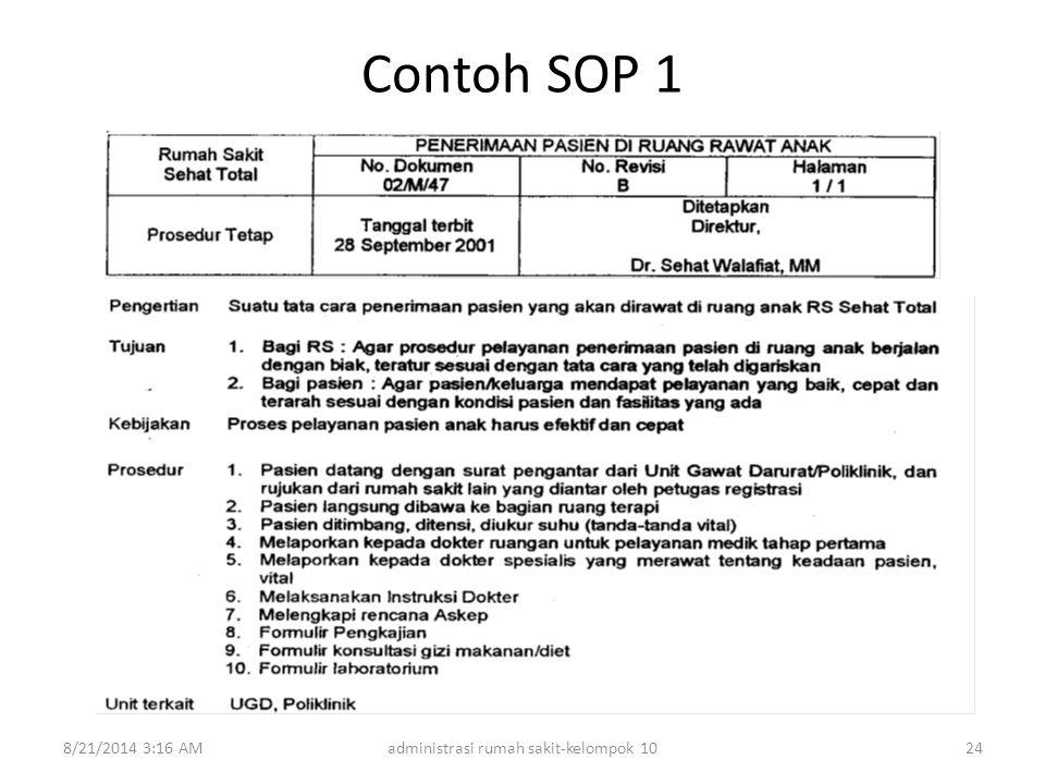 Contoh SOP 1 8/21/2014 3:18 AMadministrasi rumah sakit-kelompok 1024