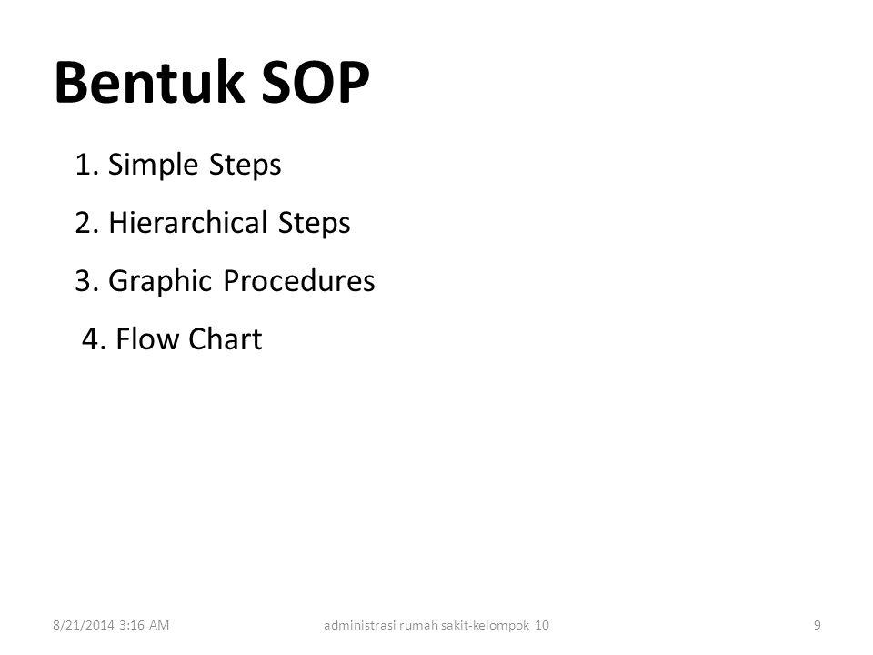 Bentuk SOP 8/21/2014 3:18 AMadministrasi rumah sakit-kelompok 109 1. Simple Steps 2. Hierarchical Steps 3. Graphic Procedures 4. Flow Chart